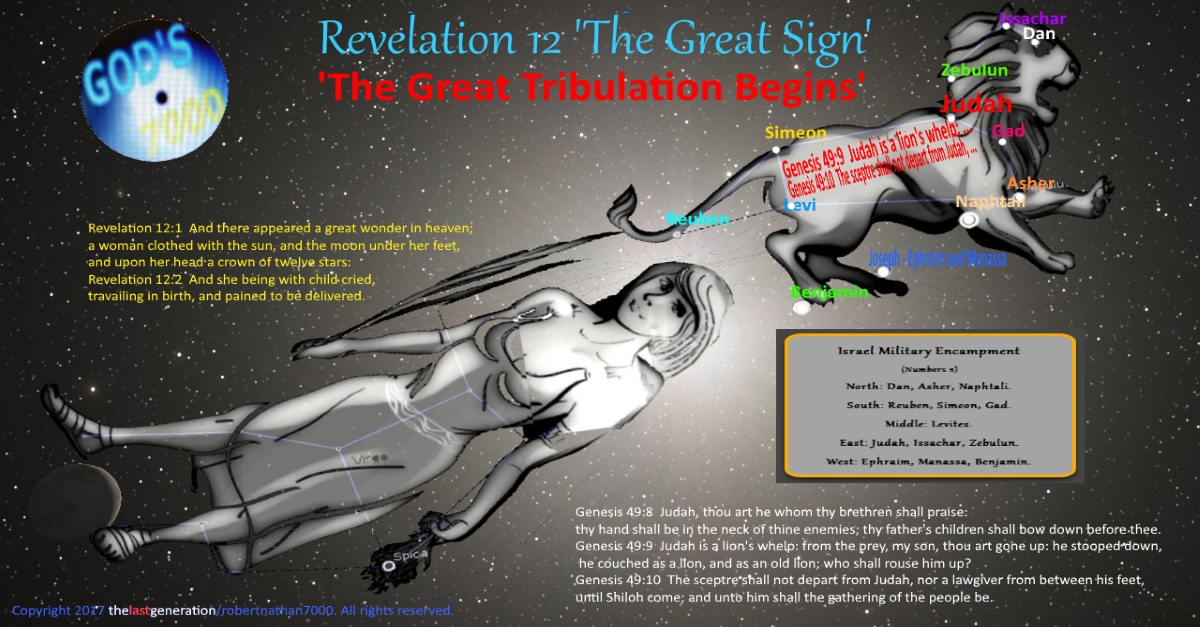 Revelation 12 - The Great Sign [The Great Tribulation Begins]